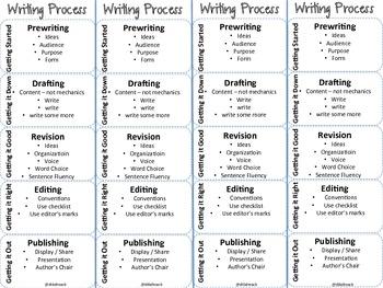 Writing Process Bookmarks