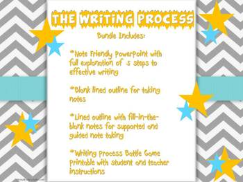 Writing Process Bundle