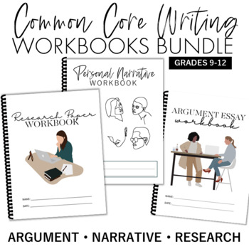 Writing Process Bundle: Literary Analysis Essay, Prompt Essay, Research Paper