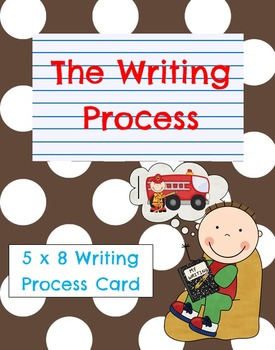 Writing Process Cards