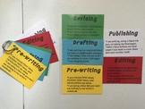 Writing Process Cards