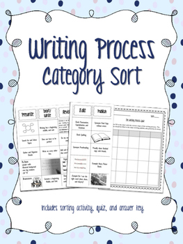 Writing Process Category Sort