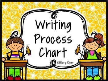 Writing Process Chart (Clip Chart)
