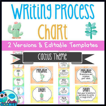 Writing Process Chart - Cute Cactus Themed Bundle