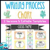 Writing Process Chart - Cute Cactus Themed