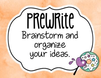 Writing Process Chart - Magical Unicorn Themed Bundle