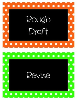 Writing Process Chart (Polka Dot Themed)