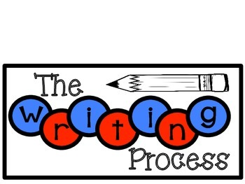 Writing Process Chart (Red and Blue)