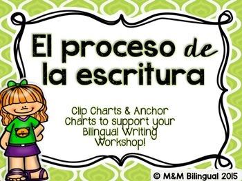 Writing Process Chart *Spanish Version - Kids Theme*