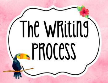 Writing Process Chart - Tropical Themed Bundle
