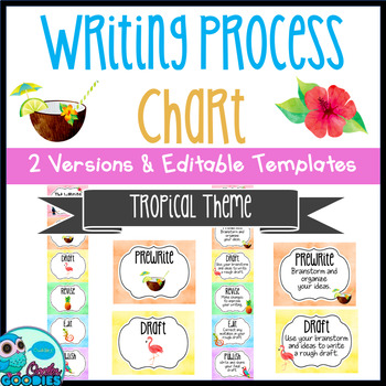 Writing Process Chart - Tropical Themed Bundle