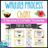 Writing Process Chart - Tropical Themed