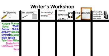 Writing Process Chart/Writer's Workshop Management