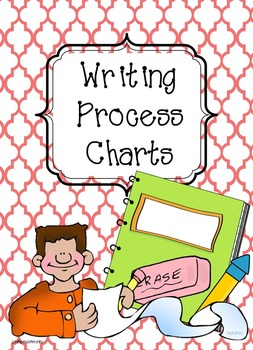 Writing Process Charts