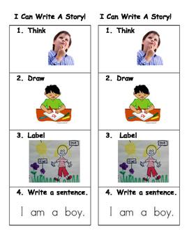 Writing Process Checklist Bookmark