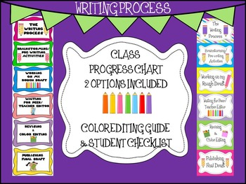 Writing Process Class Progress Chart and Color Editing Packet