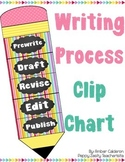 Writers Workshop Writing Process Clip Chart