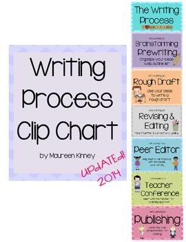 Writing Process Clip Chart