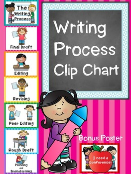 Writing Process Clip Chart Posters