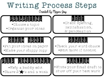 Steps of the Writing Process Cards/Clip Chart