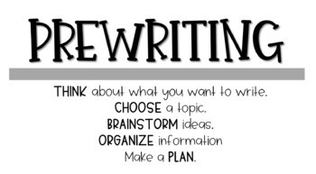 Writing Process/Writer's Workshop Posters Bundle *BLACKLINES*