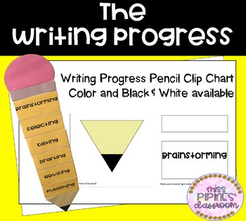 Writing Process Clip Chart