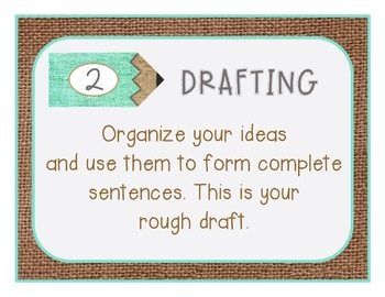 Writing Process Clip Chart-Burlap and Blue