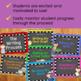 Writing Process Clip Chart - Chalkboard Theme