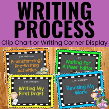 Writing Process Clip Chart - Chalkboard Theme