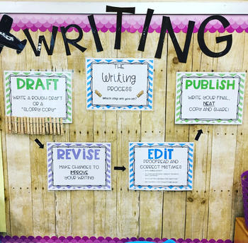 Writing Process Clip Chart FREEBIE