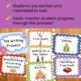 Writing Process Clip Chart - Fairy Tale Theme