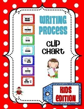 Writing Process Clip Chart - Kids