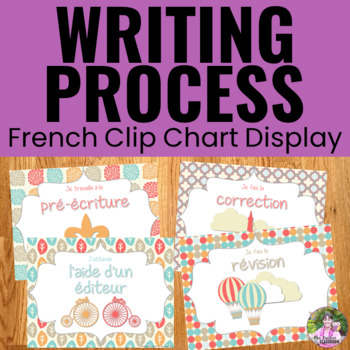 Writing Process Clip Chart ~FRENCH~ Parisian Theme