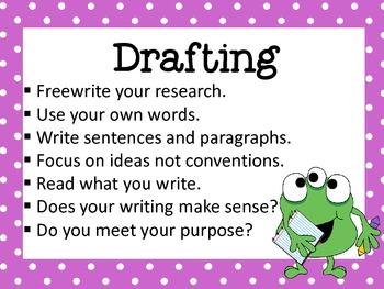 Writing Process Clip Chart Polka Dot Monster Theme