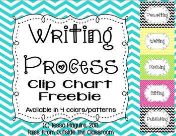 Writing Process Clip Charts