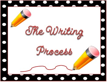 Back to School: Writing Process + Clip charts for Calssroom Management. 20pc set