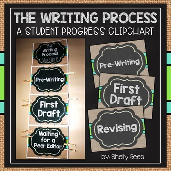 Writing Process Clip Chart - Chalkboard and Burlap