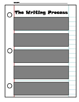 Writing Process Cut and Paste
