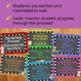 Writing Process Clip Chart ~DUAL LANGUAGE~ Chalkboard Theme