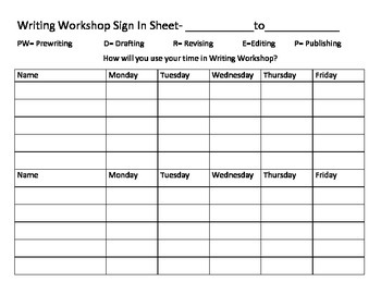 Writing Process Data Sheet