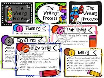 Writing Process Display