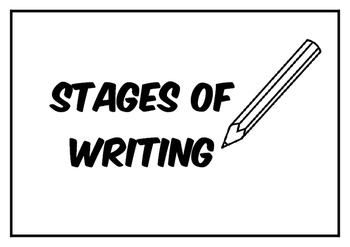 Writing Process Display