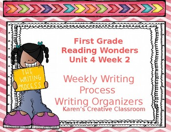 Reading Wonders:Writing Process First Grade Unit 4 Week 2