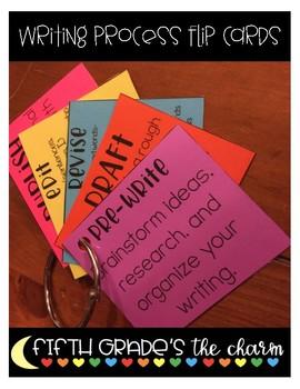 Writing Process Flip Cards