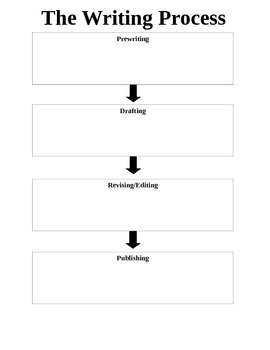 Writing Process Flow Chart