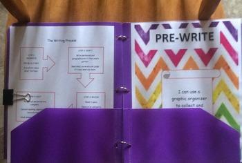 Writing Process Folder