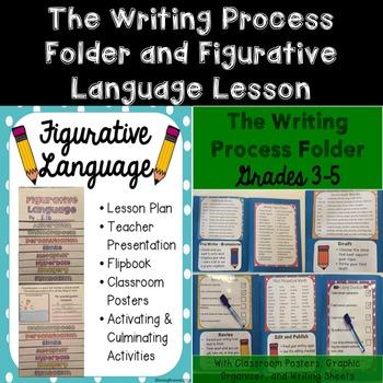 Writing Process Folder and Figurative Language Lesson Bundle Grades 3-5