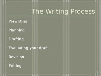 Writing Process - Free Writing Activity