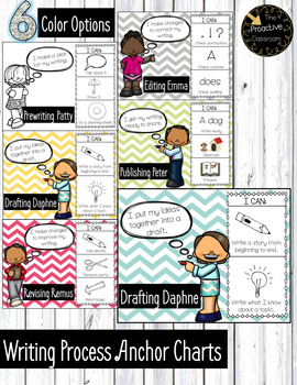 Writing Process Friends Anchor Charts