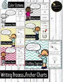 Writing Process Friends / Writing Steps Anchor Charts (Posters) Chevron